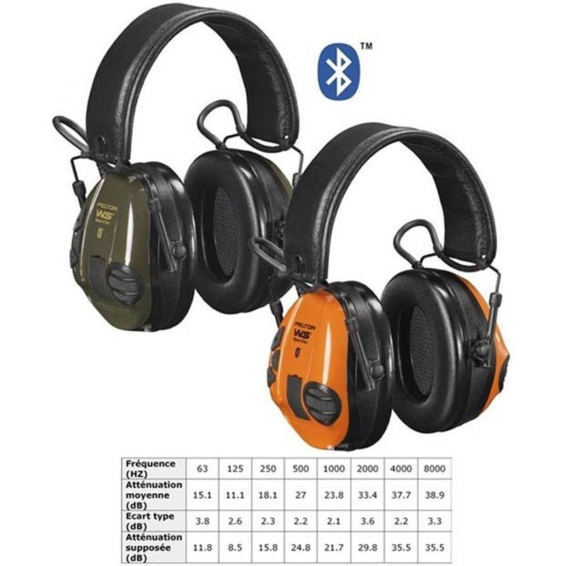 casque anti bruit electronique peltor sporttac ws. Black Bedroom Furniture Sets. Home Design Ideas
