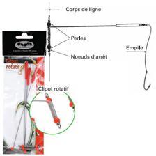 Tying Ragot CLIPOT ROTATIF ANTI EMMELEUR SACHET DE 3