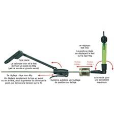 Instruments Technipêche ECUREUIL TIGE INOX SPECIALISTE ECUREUIL TIGE INOX TECHNIPECHE SPECIALISTE VERT
