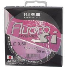 FLUORO CARBON POWERLINE SI