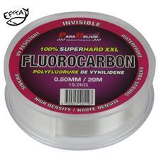 FLUROCARBON PARALLELIUM SUPERHARD STIFF RIG