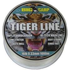 TIGER LINE 250M 33/100