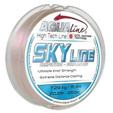 SKYLINE 16/100
