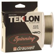 Lines Teklon SPINNING 250M 16/100