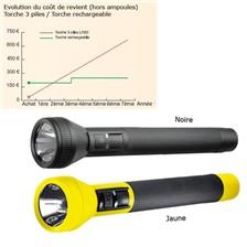 REFILLABLE LAMP STREAMLIGHT SL 20 XP LED