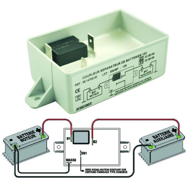 separating battery coupler scheiber