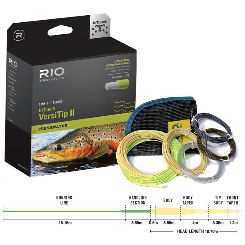 Rio InTouch VersiTip II Fly Line