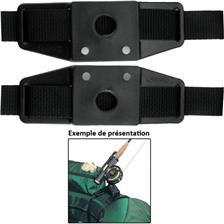 STRAP FIXING BASE SCOTTY FOR FLOAT TUBE