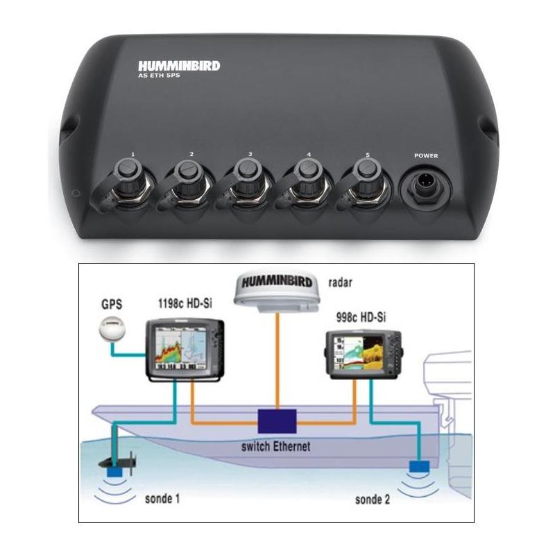 Switch Ethernet Humminbird 5 Conectores
